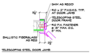 Telescopic Steel Door Jamb